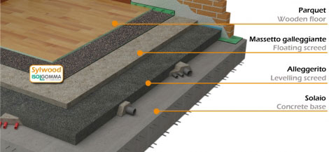 CA2 acoustic matting is a sound insulating solution that helps reduce impact noise for all types of wood flooring.