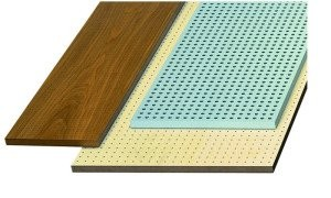 Topperfo Soundproofing Timber Acoustic Panels - Panel Design